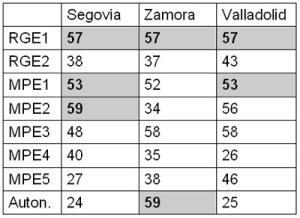 Frecuencias Segovia